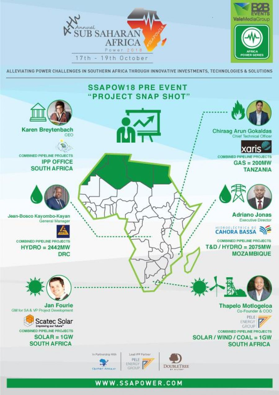 A snapshot of the upcoming Sub Saharan Africa Power Summit 2018